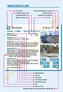 página interior guía Areas AC